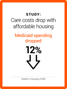 Housing is Health Infographic 1