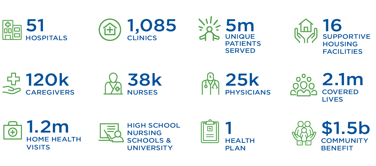 About Providence Inforgraphic